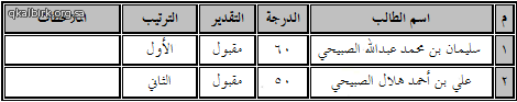 نتائج الطلاب_3