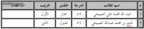 نتائج الطلاب_4