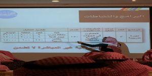 المشاركة في لقاء التواصل مع مؤسسة سليمان الراجحي